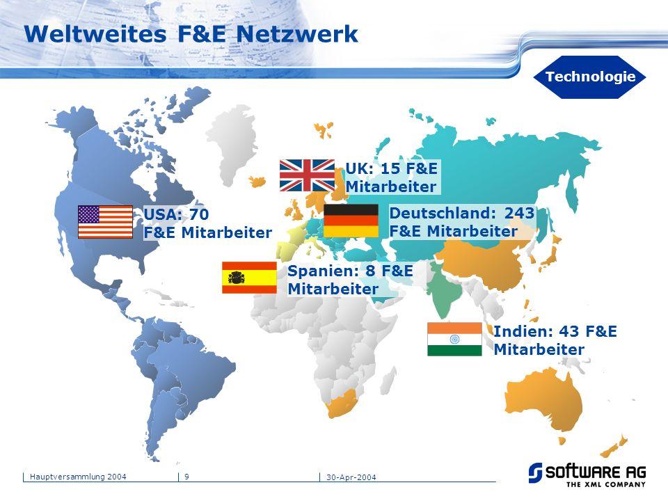 Weltweites F&E Netzwerk