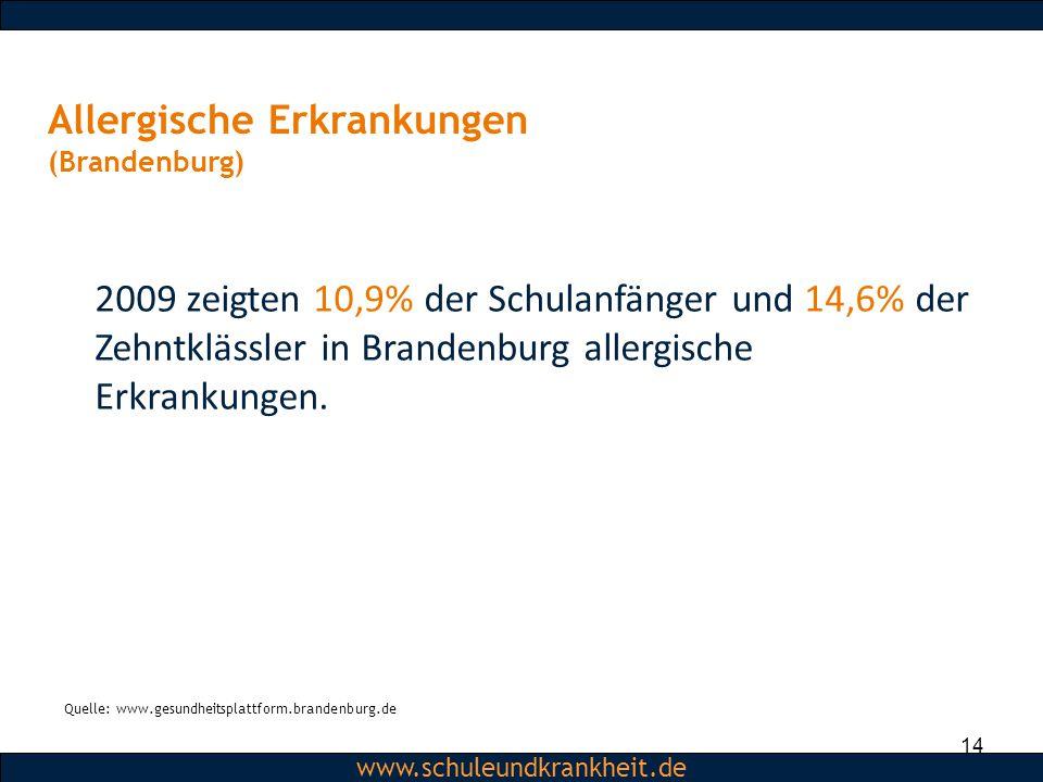 Allergische Erkrankungen (Brandenburg)