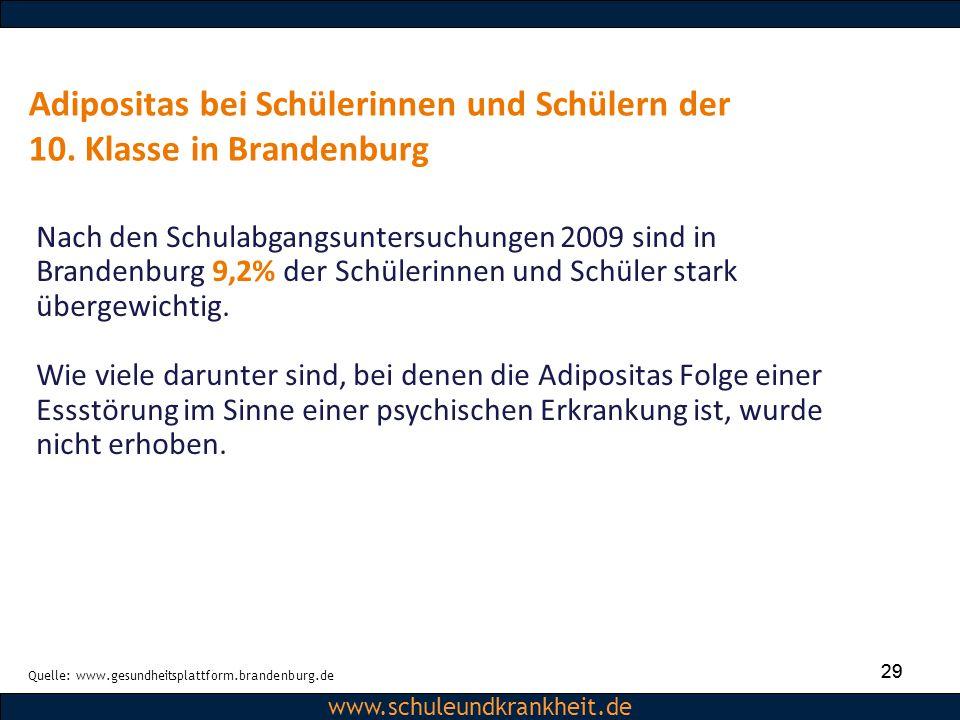 Adipositas bei Schülerinnen und Schülern der 10. Klasse in Brandenburg