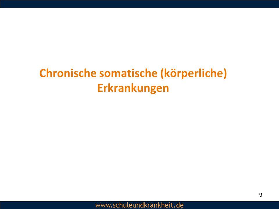 Chronische somatische (körperliche) Erkrankungen