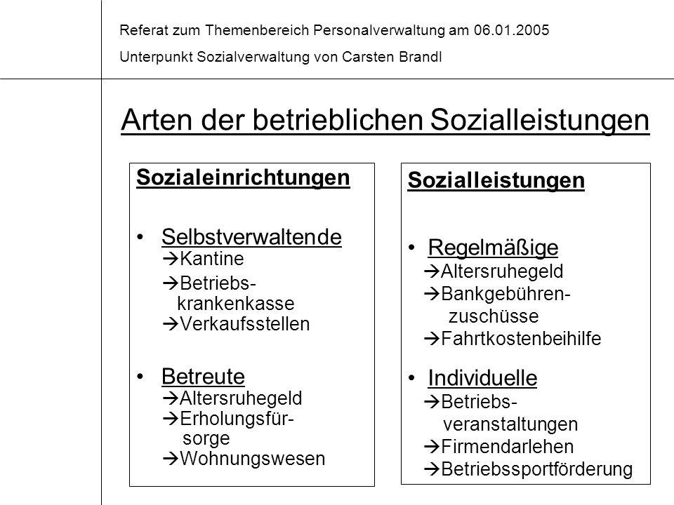 Arten der betrieblichen Sozialleistungen