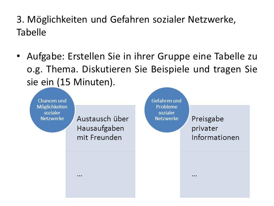 3. Möglichkeiten und Gefahren sozialer Netzwerke, Tabelle