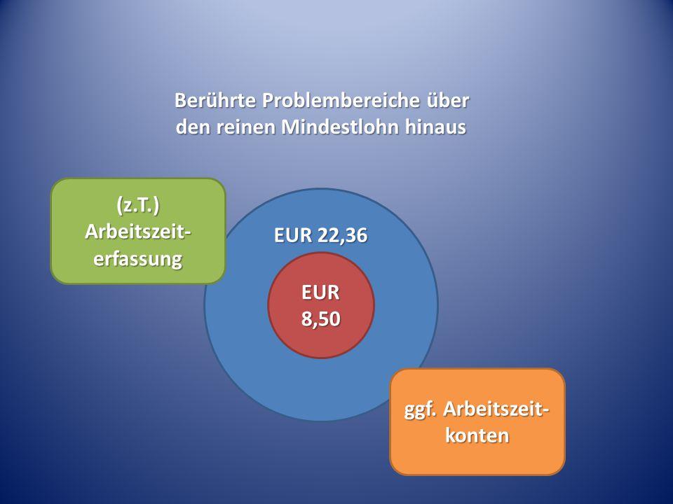 (z.T.) Arbeitszeit-erfassung ggf. Arbeitszeit-konten