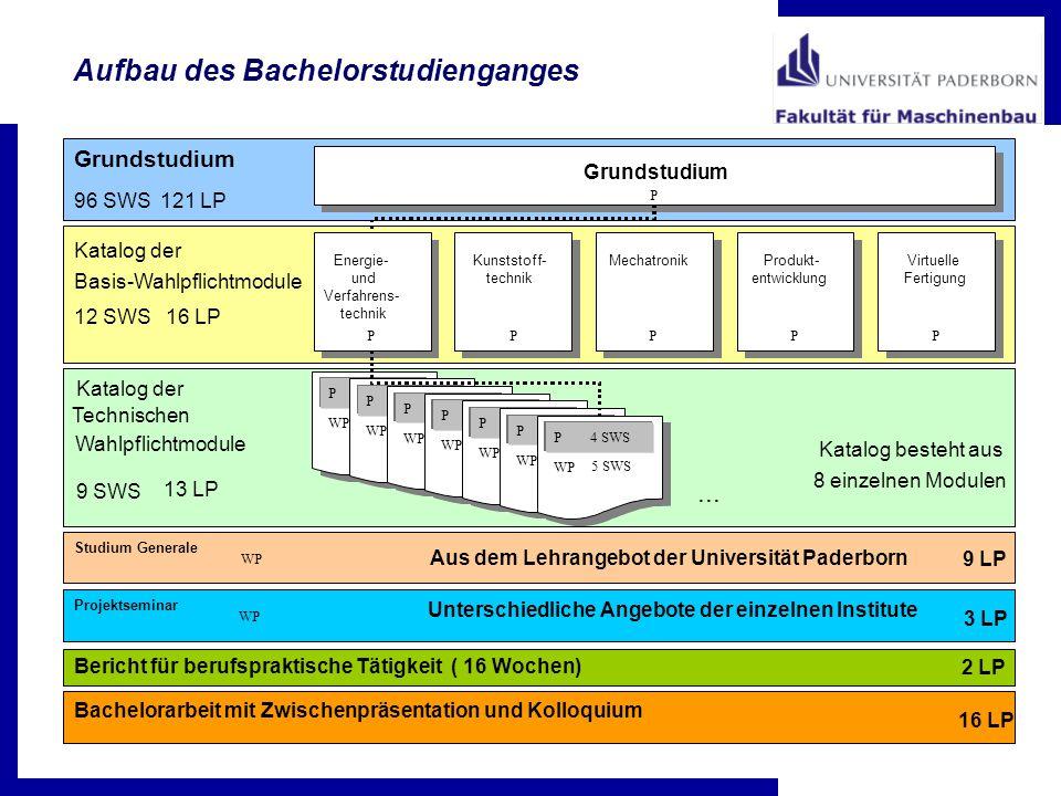 Aufbau des Bachelorstudienganges