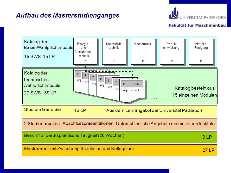... Aufbau des Masterstudienganges Katalog der Basis-Wahlpflichtmodule