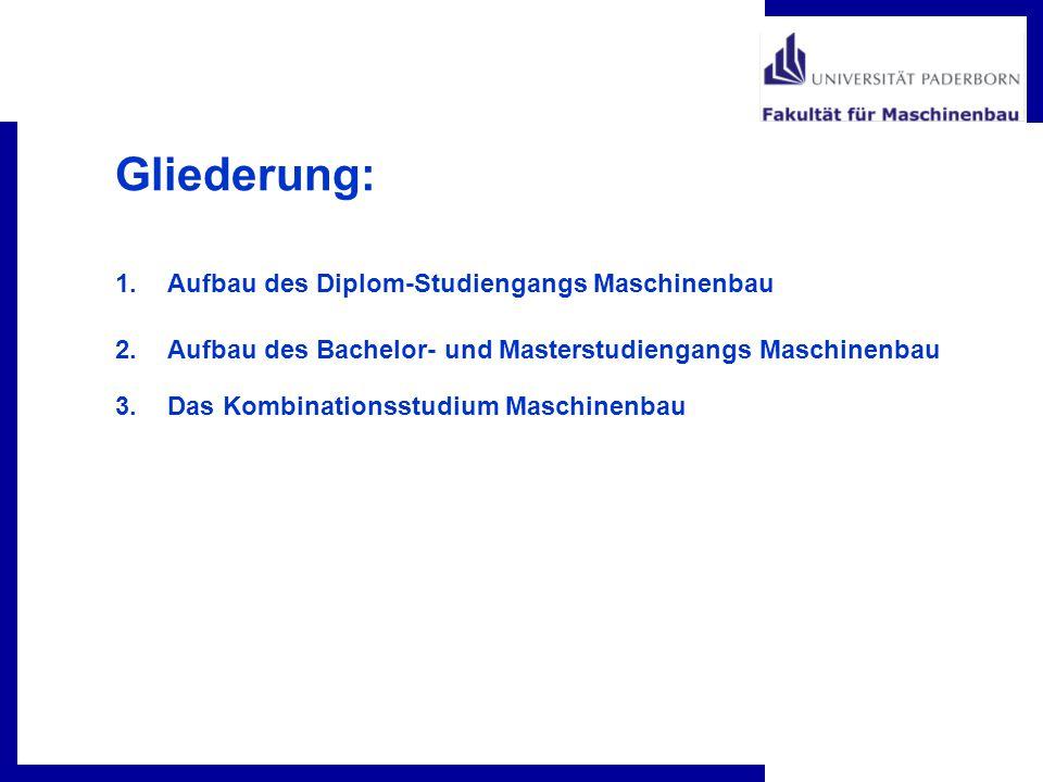 Gliederung: Aufbau des Diplom-Studiengangs Maschinenbau
