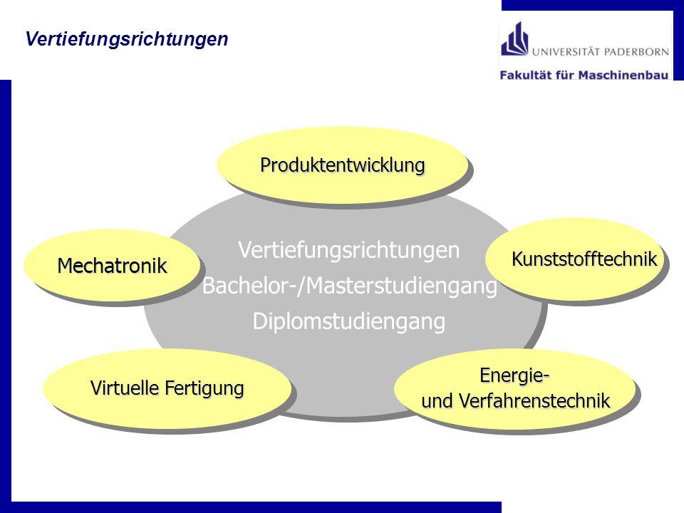 Vertiefungsrichtungen Bachelor-/Masterstudiengang Diplomstudiengang