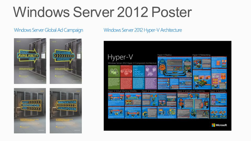 Windows Server 2012 Poster