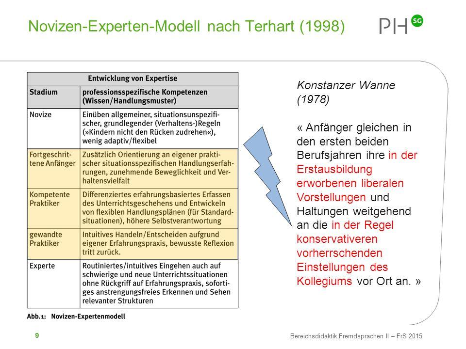 Novizen-Experten-Modell nach Terhart (1998)