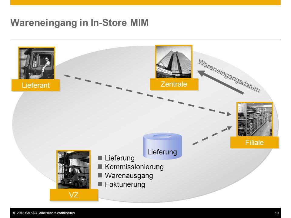 Wareneingang in In-Store MIM