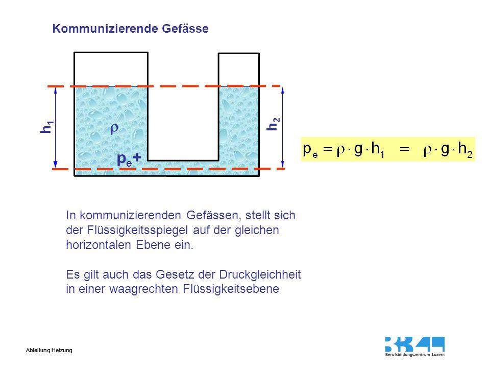  pe+ h2 h1 Kommunizierende Gefässe