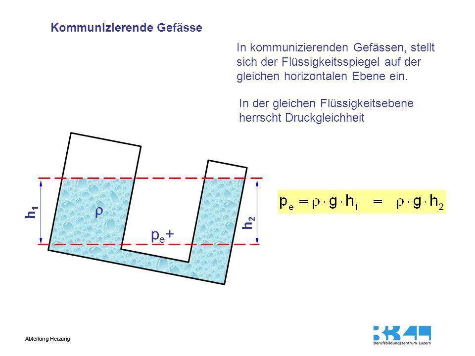  pe+ h1 h2 Kommunizierende Gefässe
