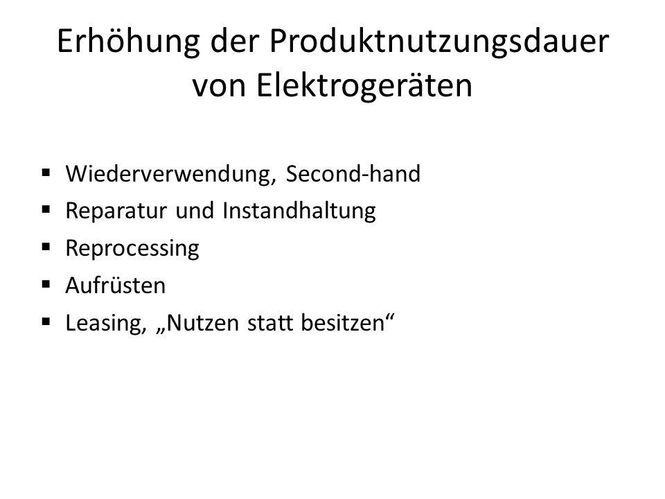 Erhöhung der Produktnutzungsdauer von Elektrogeräten