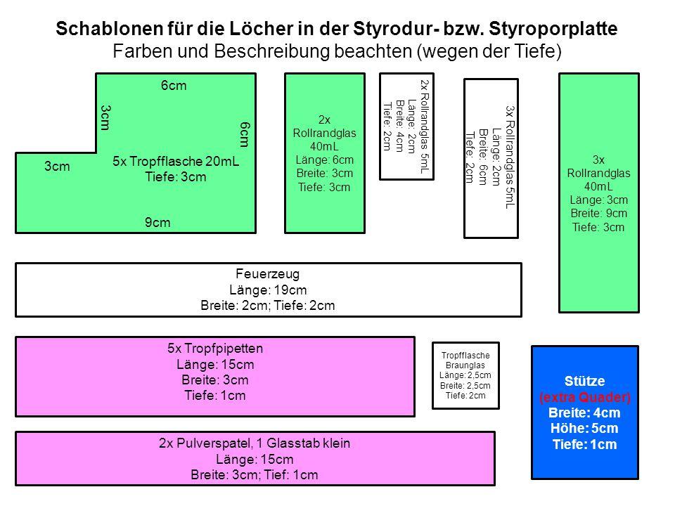 Schablonen für die Löcher in der Styrodur- bzw. Styroporplatte