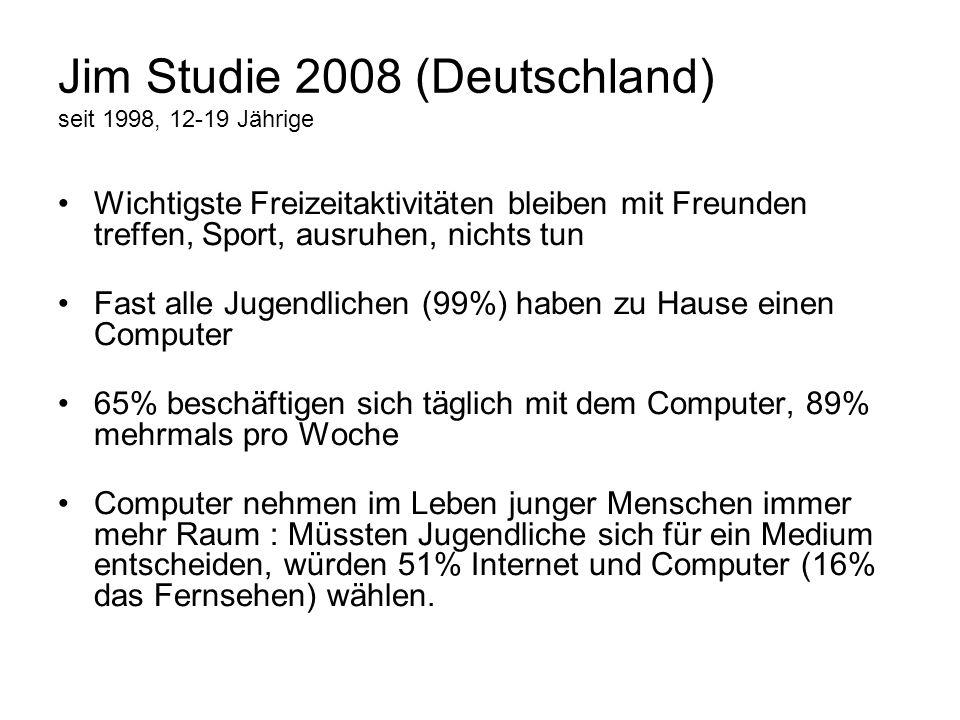 Jim Studie 2008 (Deutschland) seit 1998, 12-19 Jährige
