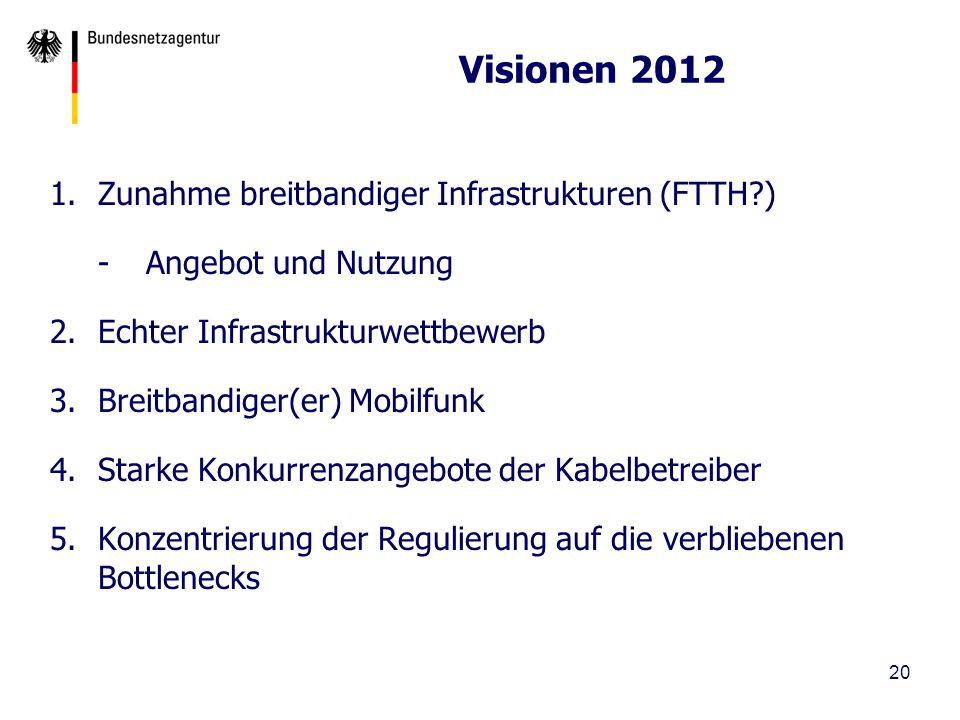 Visionen 2012 Zunahme breitbandiger Infrastrukturen (FTTH )