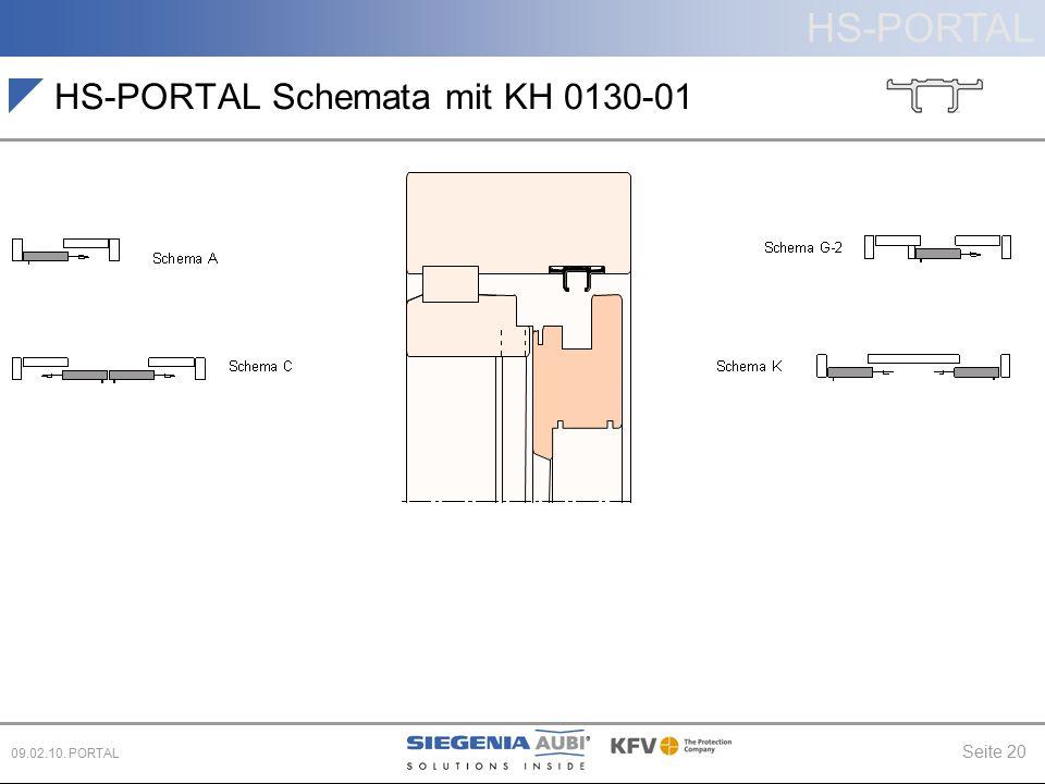 HS-PORTAL Schemata mit KH 0130-01