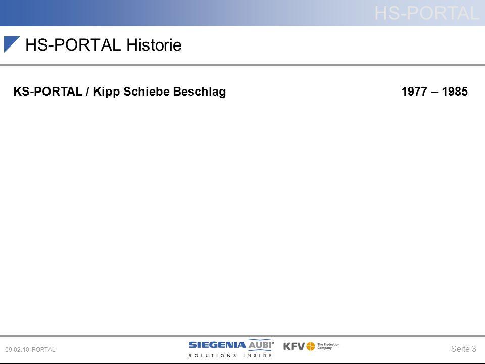 HS-PORTAL Historie KS-PORTAL / Kipp Schiebe Beschlag 1977 – 1985