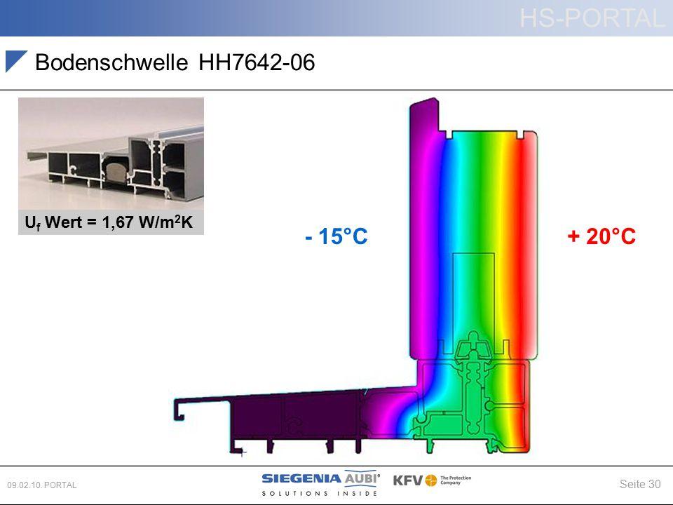 Bodenschwelle HH7642-06 Uf Wert = 1,67 W/m2K - 15°C + 20°C - 15 ° C