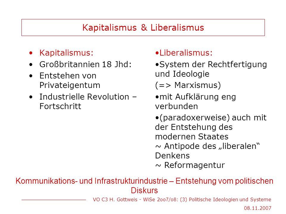 Kapitalismus & Liberalismus
