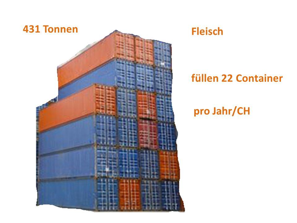 431 Tonnen Fleisch füllen 22 Container pro Jahr/CH