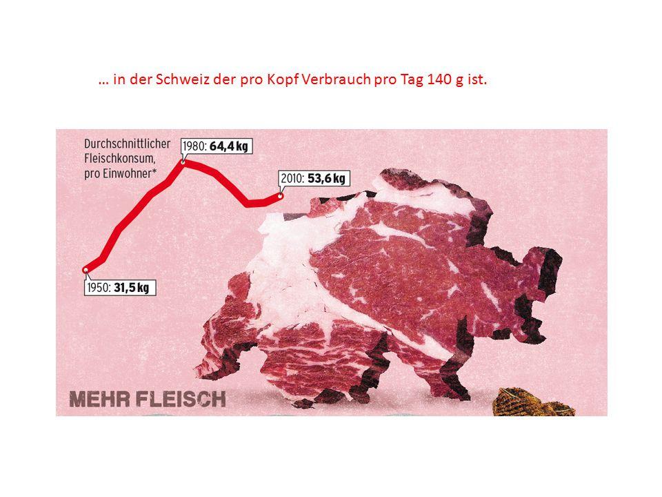 … in der Schweiz der pro Kopf Verbrauch pro Tag 140 g ist.