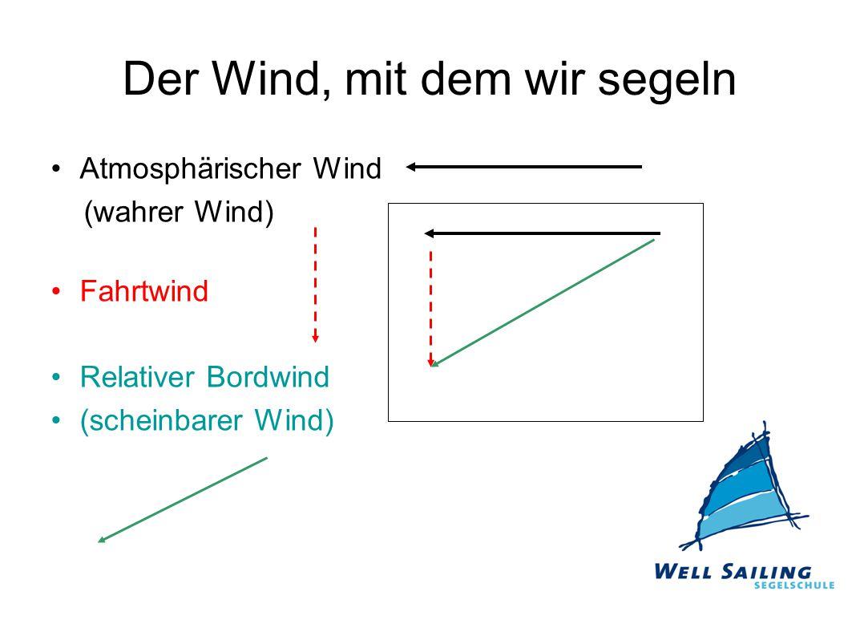 Der Wind, mit dem wir segeln