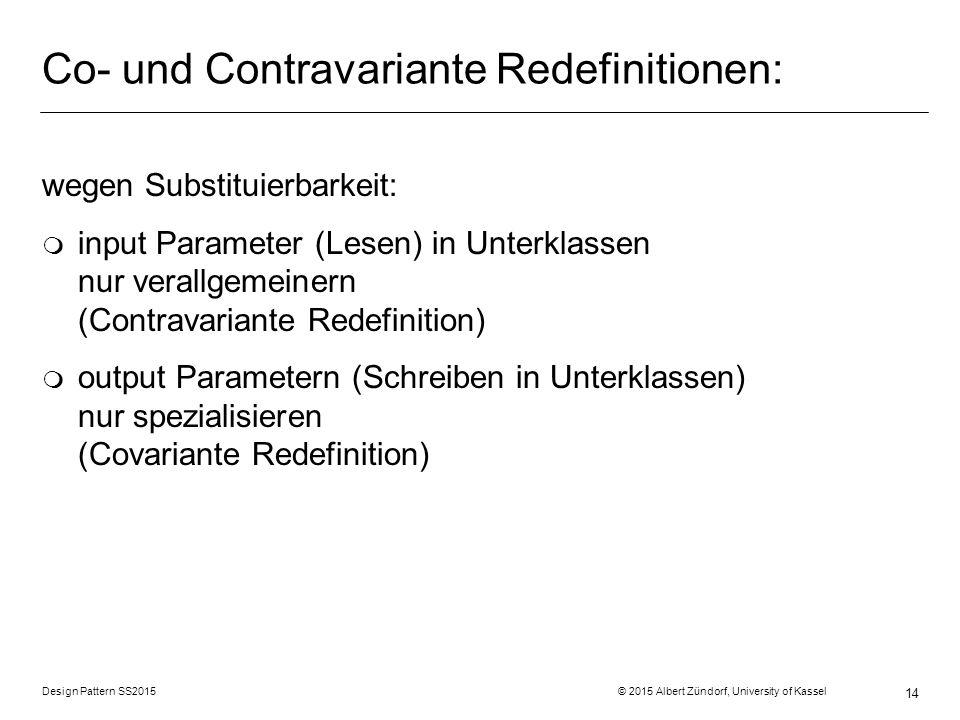 Co- und Contravariante Redefinitionen: