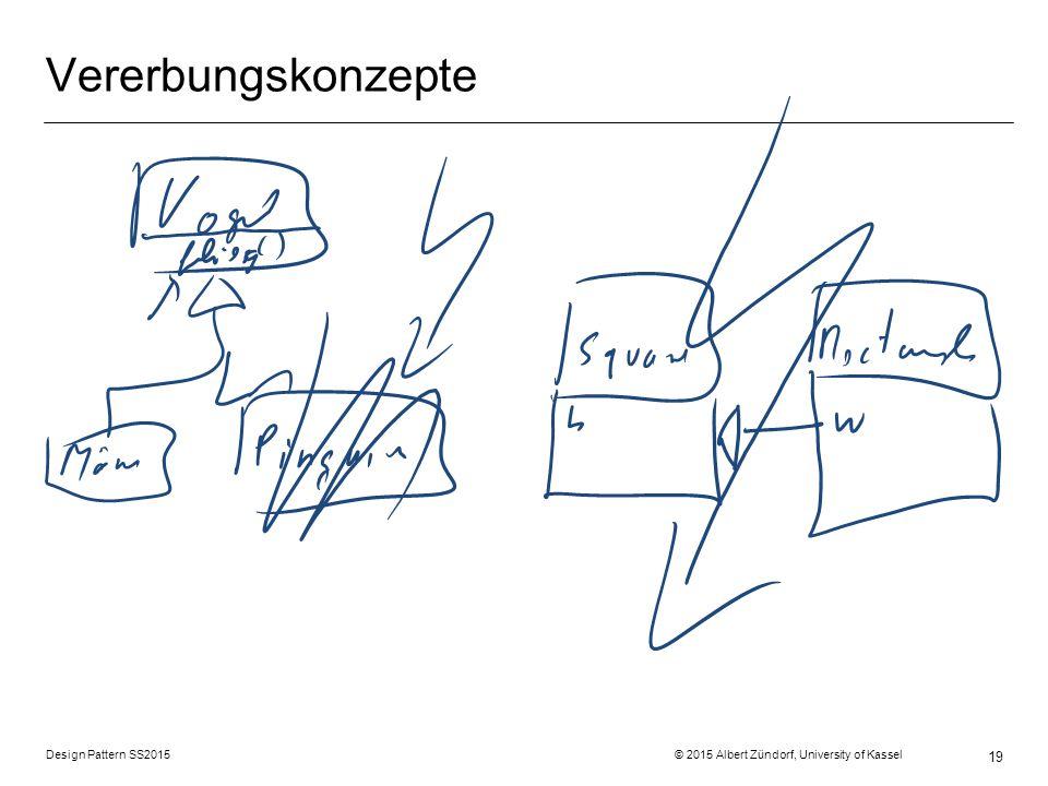 Vererbungskonzepte Design Pattern SS2015 © 2015 Albert Zündorf, University of Kassel