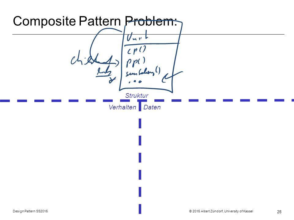 Composite Pattern Problem: