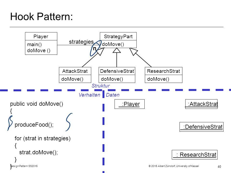 Hook Pattern: strategies n