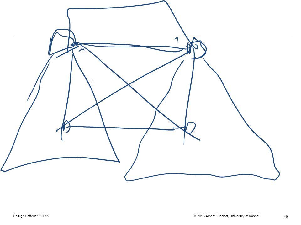 Design Pattern SS2015 © 2015 Albert Zündorf, University of Kassel