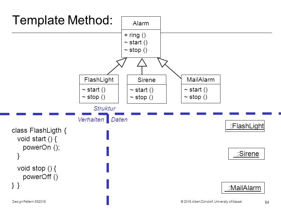 Template Method: :FlashLight