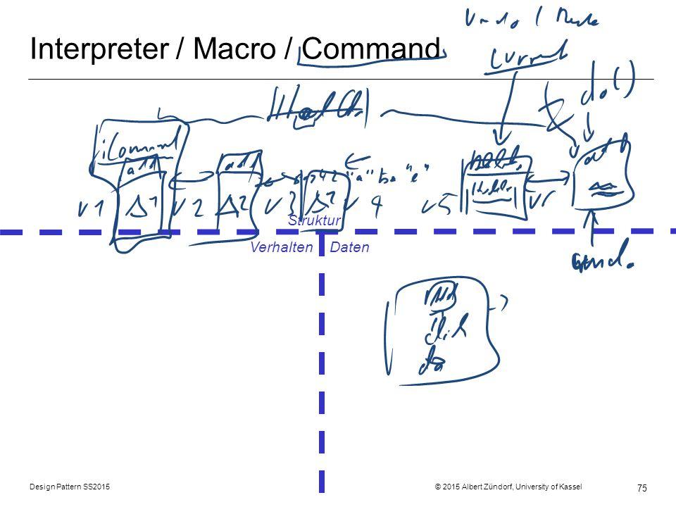 Interpreter / Macro / Command