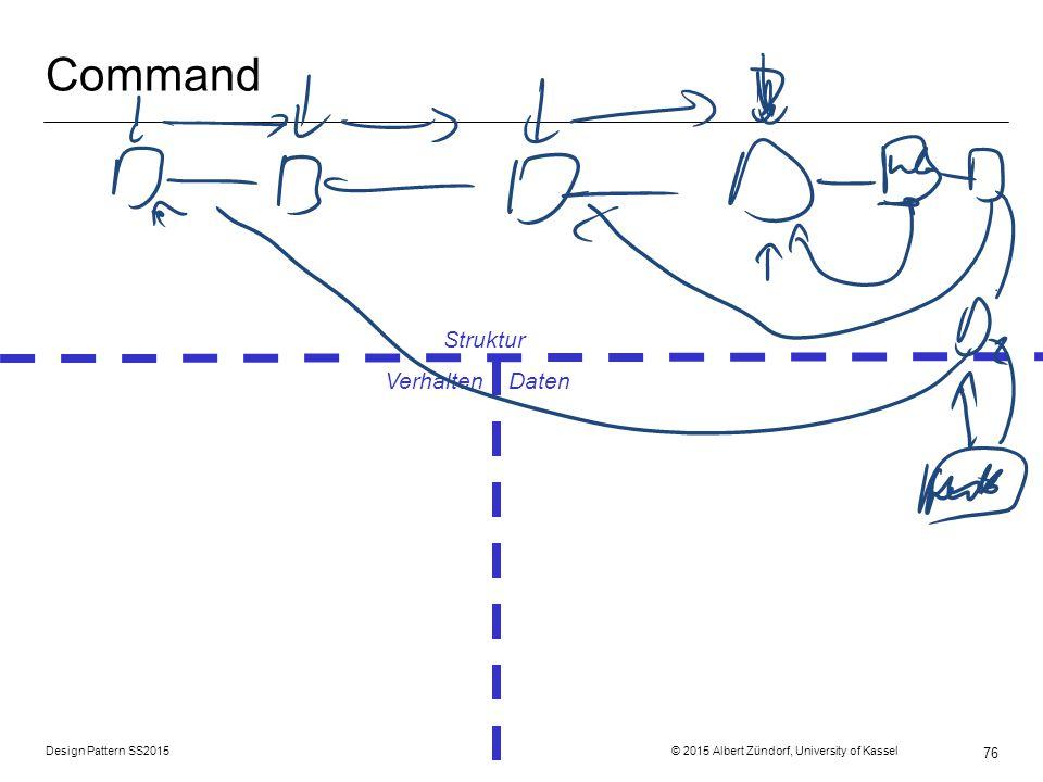 Command Struktur Verhalten Daten