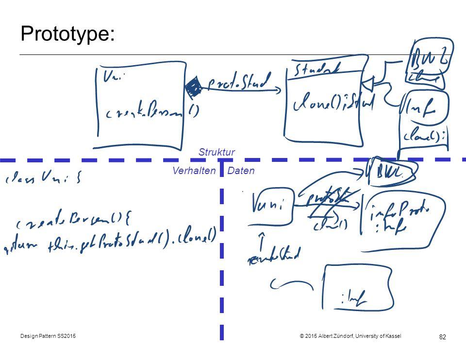 Prototype: Struktur Verhalten Daten