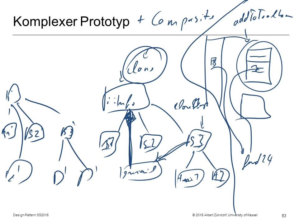 Komplexer Prototyp Design Pattern SS2015 © 2015 Albert Zündorf, University of Kassel