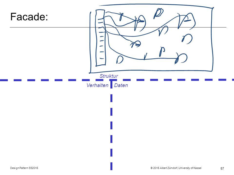 Facade: Struktur Verhalten Daten