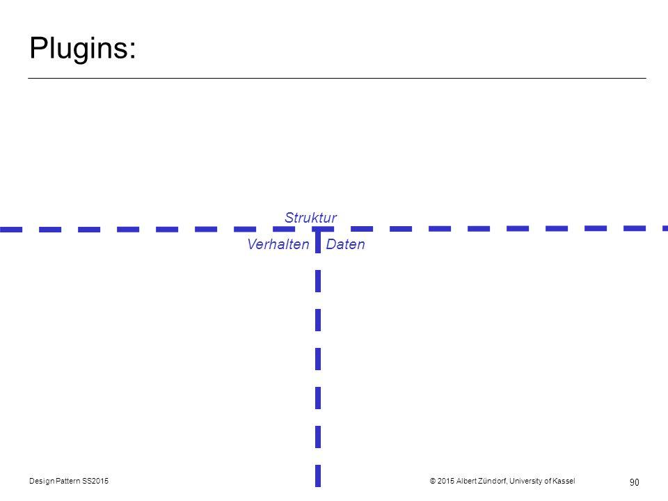 Plugins: Struktur Verhalten Daten