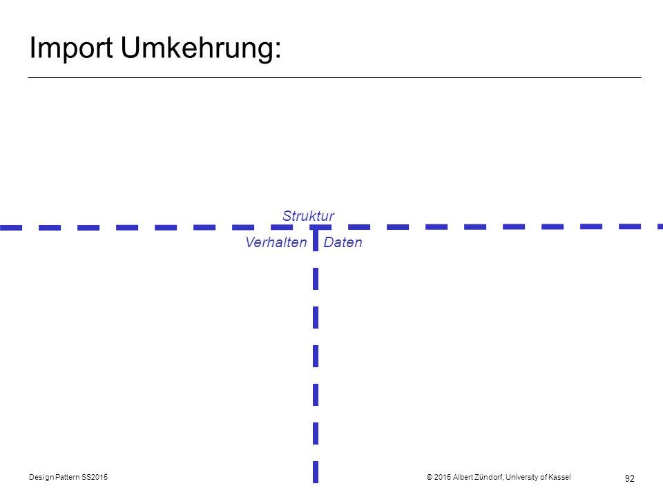 Import Umkehrung: Struktur Verhalten Daten
