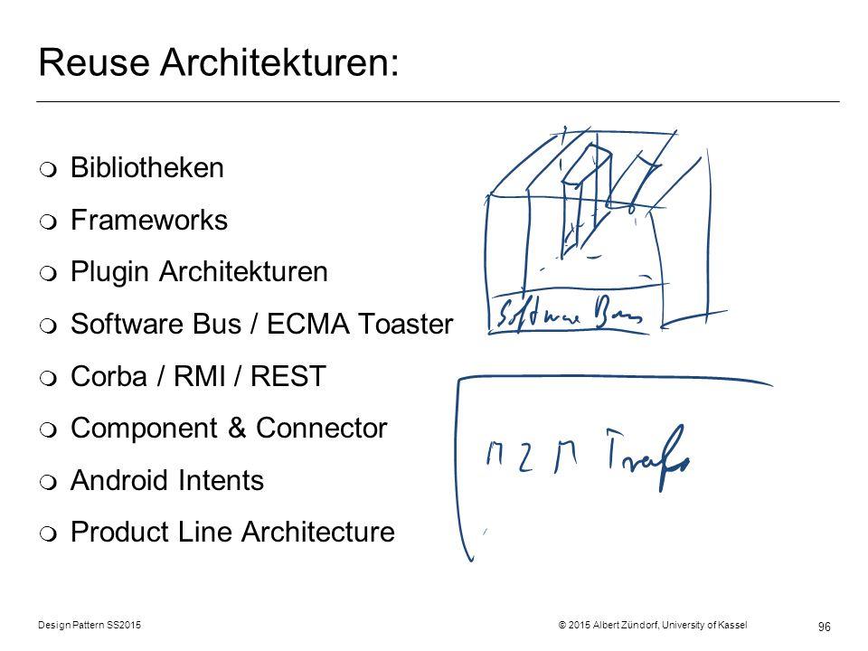 Reuse Architekturen: Bibliotheken Frameworks Plugin Architekturen