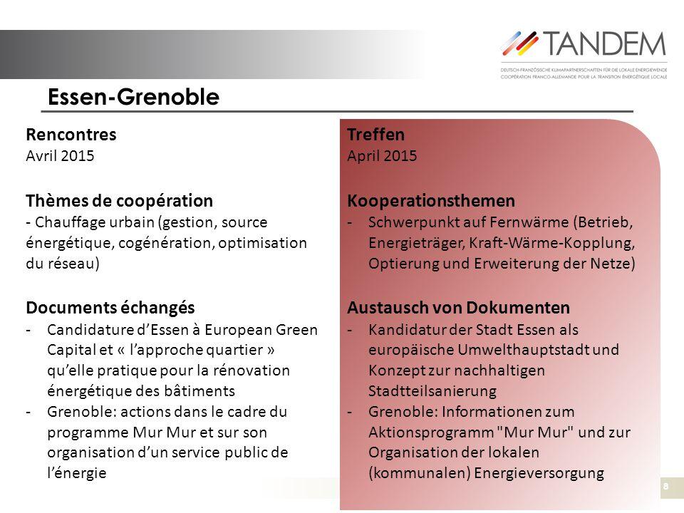 Essen-Grenoble Rencontres Thèmes de coopération Documents échangés