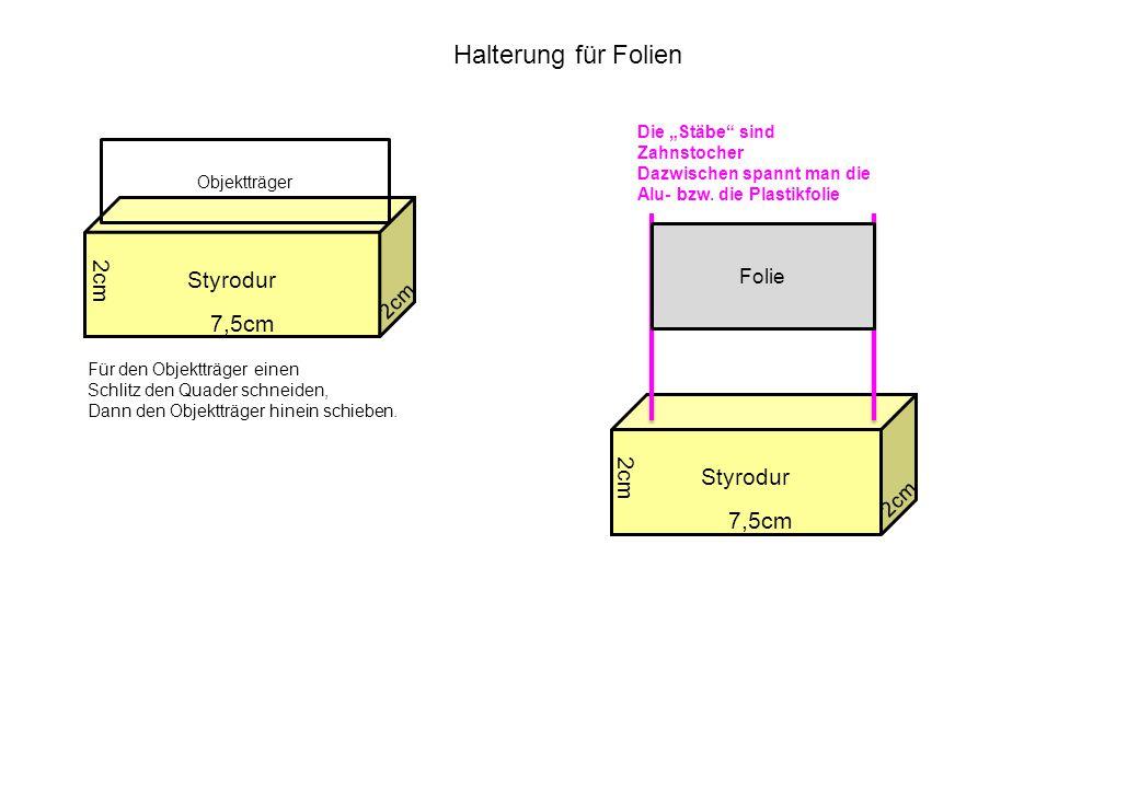Halterung für Folien Styrodur 2cm 7,5cm Styrodur 2cm 7,5cm Folie