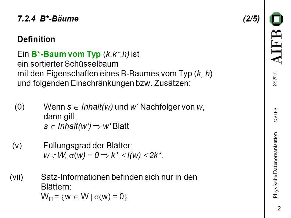 (v) Füllungsgrad der Blätter: w W, s(w) = 0  k*  I(w)  2k*.