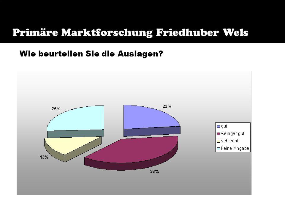Frage 8 Primäre Marktforschung Friedhuber Wels