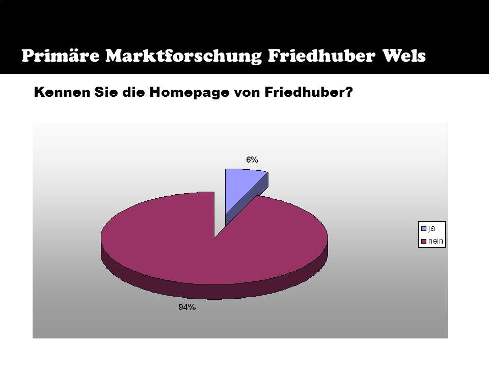 Frage 10 Primäre Marktforschung Friedhuber Wels