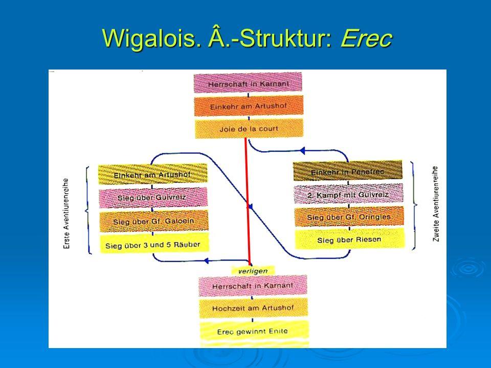 Wigalois. Â.-Struktur: Erec