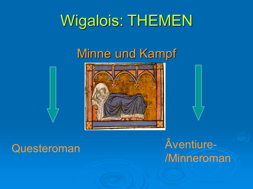 Wigalois: THEMEN Minne und Kampf Âventiure-/Minneroman Questeroman