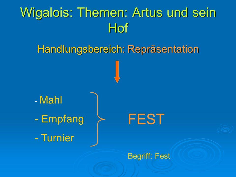 Wigalois: Themen: Artus und sein Hof