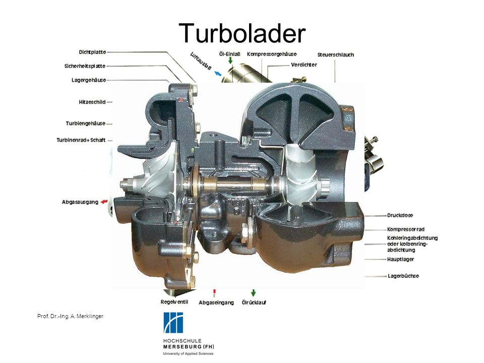 Turbolader Turbolader Wastegate http://www.youtube.com/watch v=Kb6vPaTl5-A.